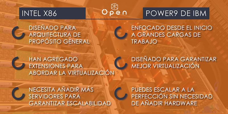 POWER - P003 - Diferencias entre las arquitecturas Intel x86 y Power9 de IBM (2)